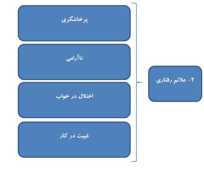 کنترل استرس، دکتر سید رضا ابراهیمی