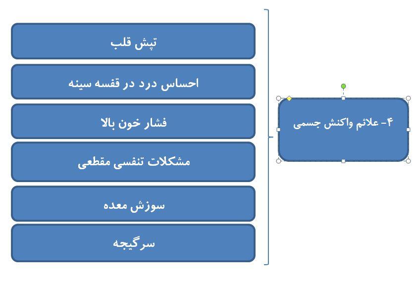 کنترل استرس، دکتر سید رضا ابراهیمی/ علائم واکنش جسمی استرس